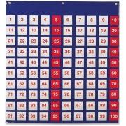 Learning Resources Hundred Pocket Chart (LER2208)