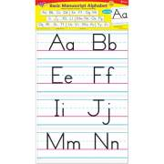 Trend Basic Alphabet Bulletin Board Set (1858)
