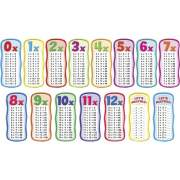 Scholastic 2 - 3 Times Table Bulletin Board (565364)