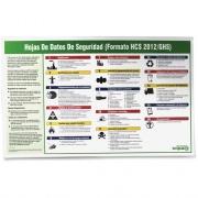 Impact GHS Safety Data Sheet English Poster (799073CT)