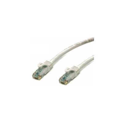 Bytecc 10 Feet White Color Cat 6 Cable (C6EB-10W)